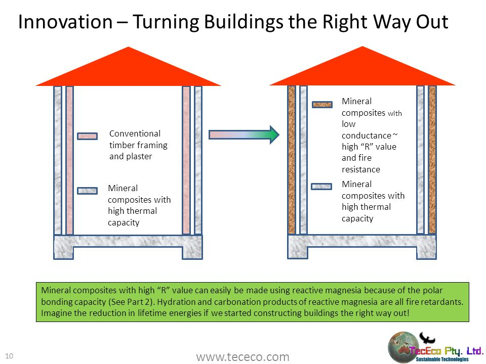 Innovation – Turning Buildings the Right Way Out