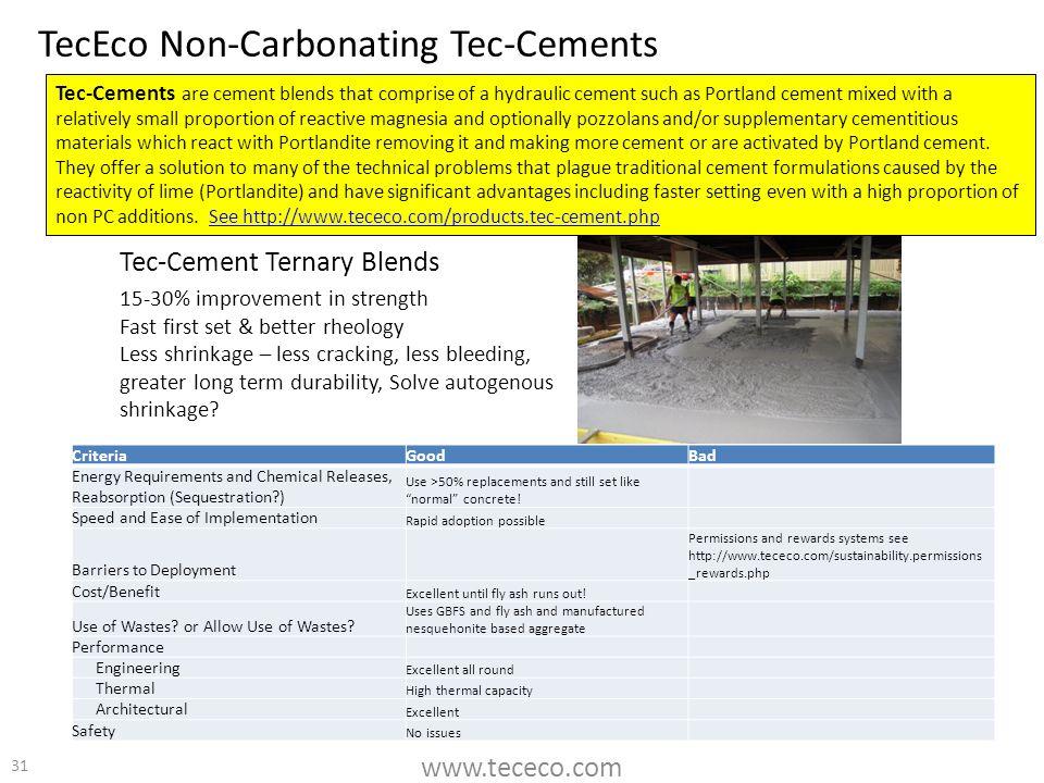 TecEco Non-Carbonating Tec-Cements