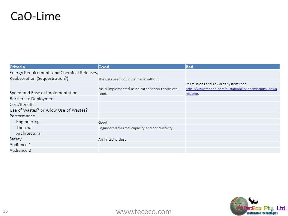 CaO-Lime www.tececo.com Criteria Good Bad