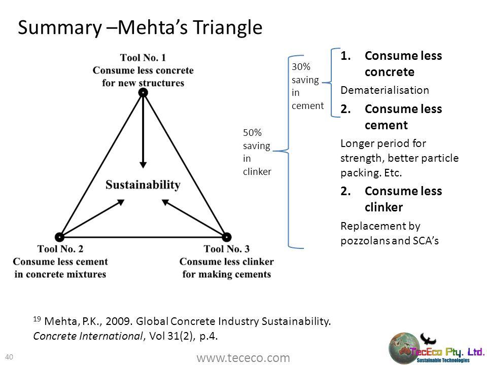 Summary –Mehta's Triangle