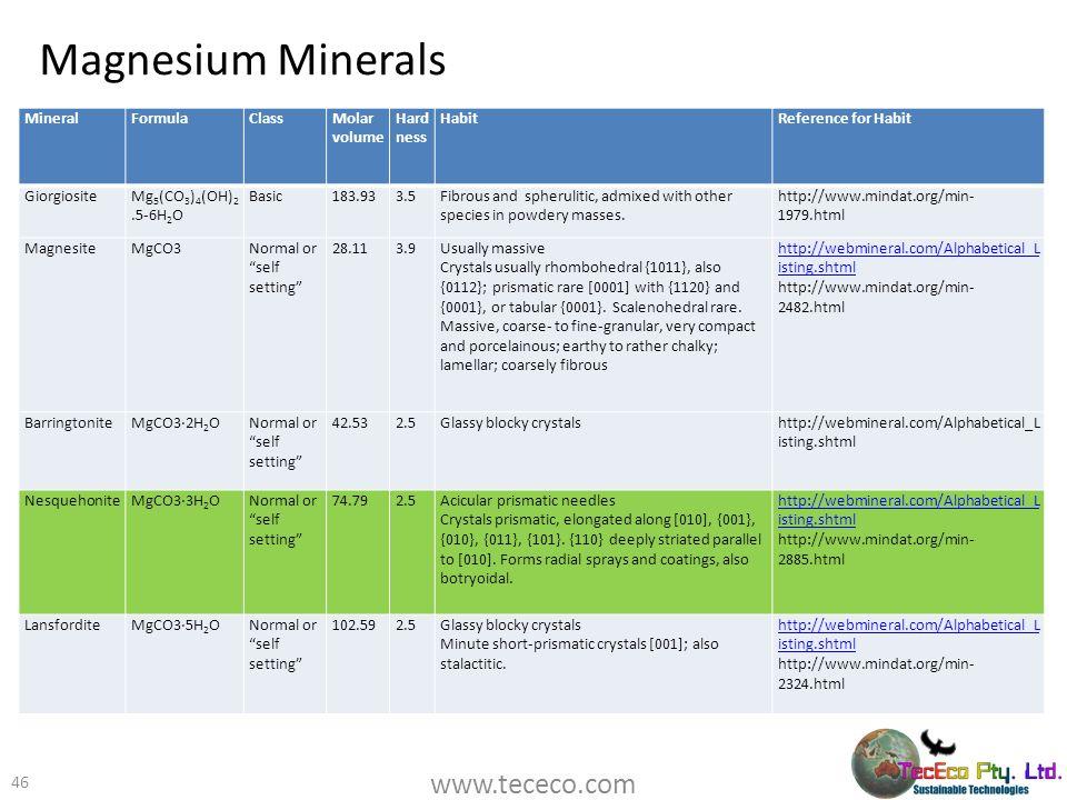 Magnesium Minerals www.tececo.com Mineral Formula Class Molar volume