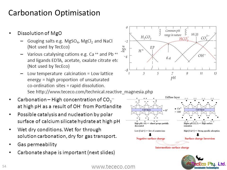 Carbonation Optimisation