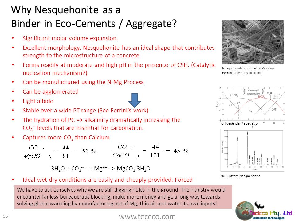 Why Nesquehonite as a Binder in Eco-Cements / Aggregate