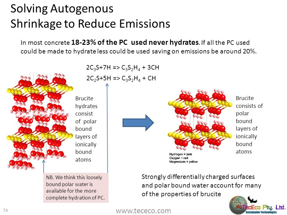 Solving Autogenous Shrinkage to Reduce Emissions