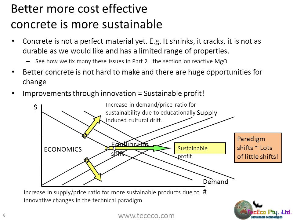 Better more cost effective concrete is more sustainable