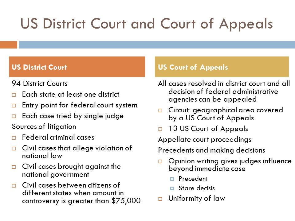 a comparison between judicial restraint and judicial activism in america Ballotpedia: the encyclopedia of american politics  judicial restraint is a  theory of judicial interpretation—a theory of how judges interpret laws  have  become clear examples of both judicial restraint and judicial activism, including   executive offices • collective bargaining, private-public sector differences •  new seat.