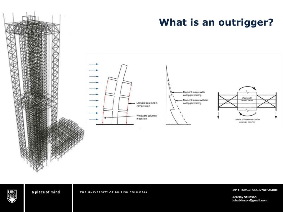 outrigger design for high rise buildings pdf