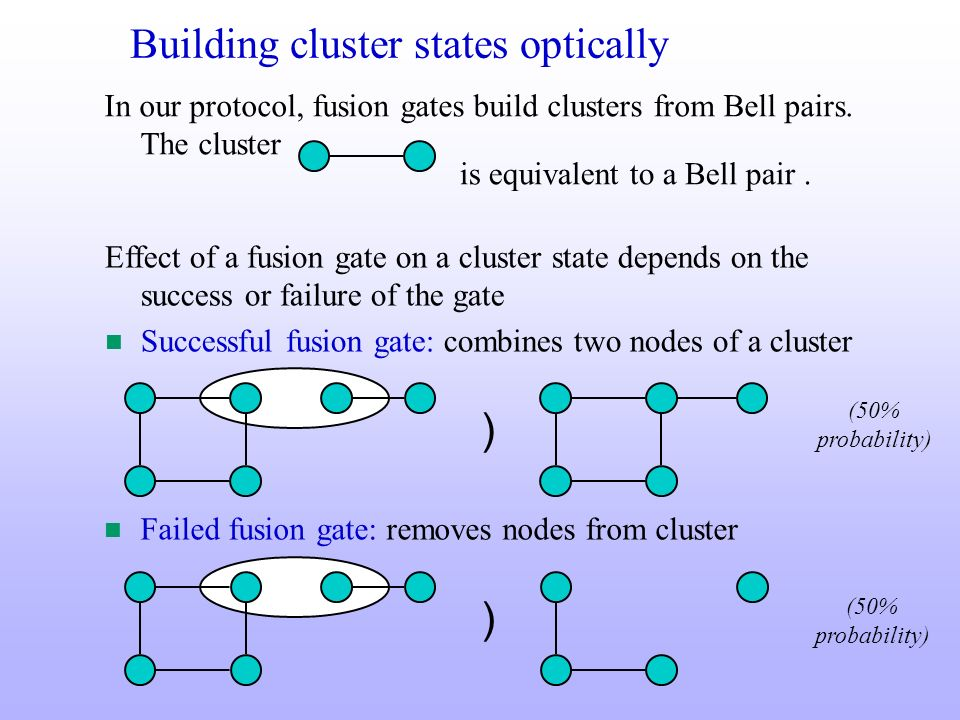 Building cluster states optically