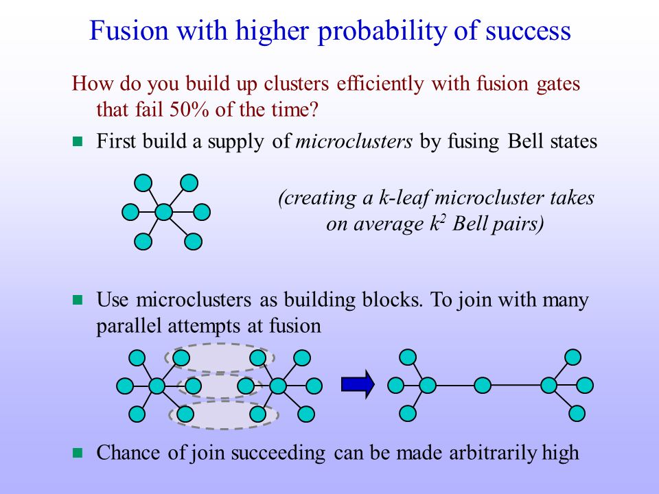 Fusion with higher probability of success