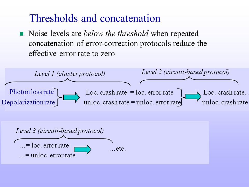 Thresholds and concatenation