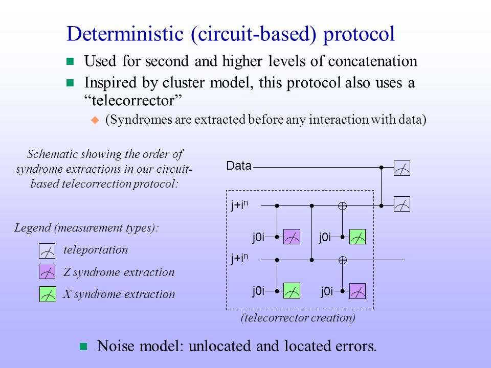 Deterministic (circuit-based) protocol