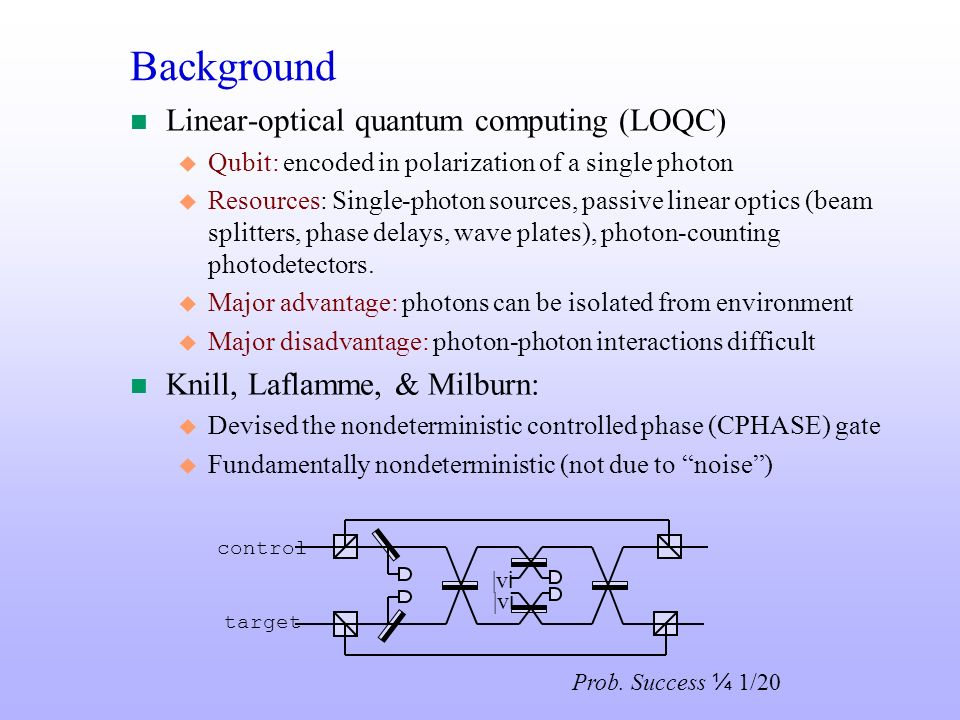 Background Linear-optical quantum computing (LOQC)