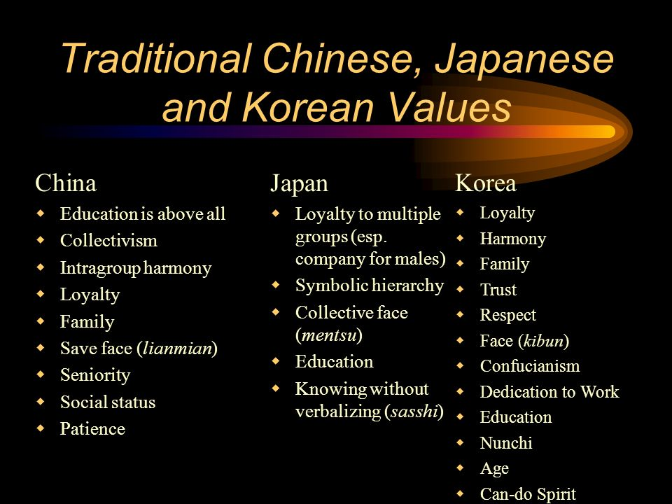 social values asian