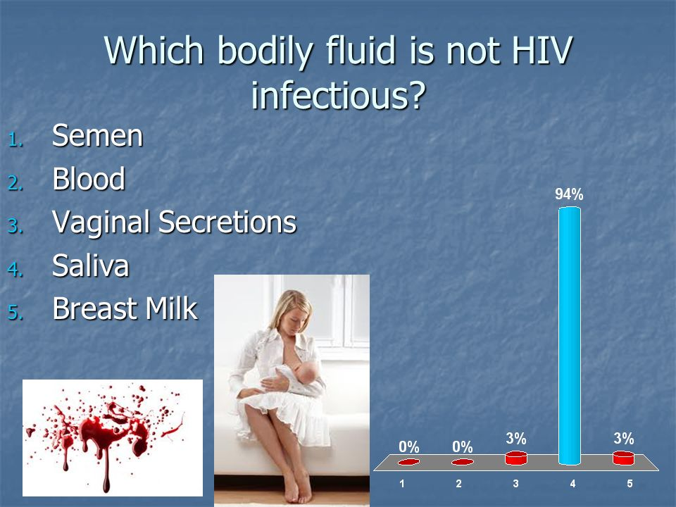 Which bodily fluid is not HIV infectious
