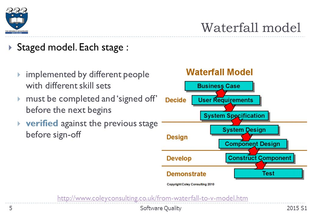 Difference between waterfall model and v module best for Difference between agile and waterfall model