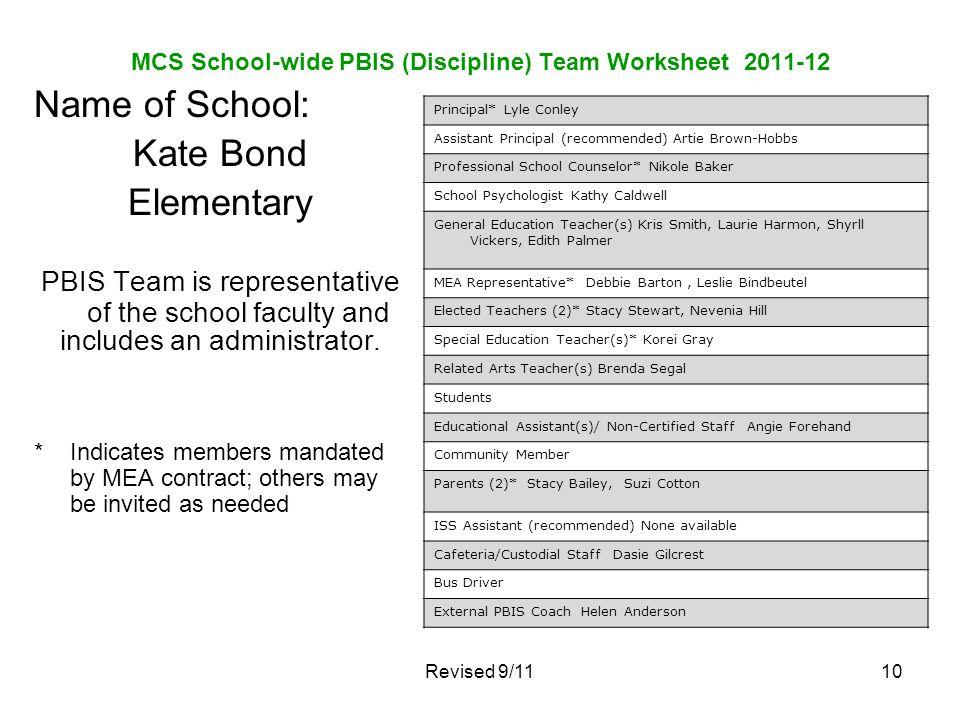 Kate Bond Elementary Schoolwide PBIS Plan Discipline Plan ppt – In School Suspension Worksheets
