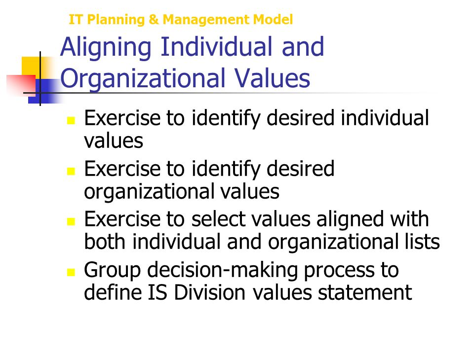 personal and organizational values alignment Clearly defining your organization's beliefs and integrating them into the  will  attract employees whose personal values align with the firm's.