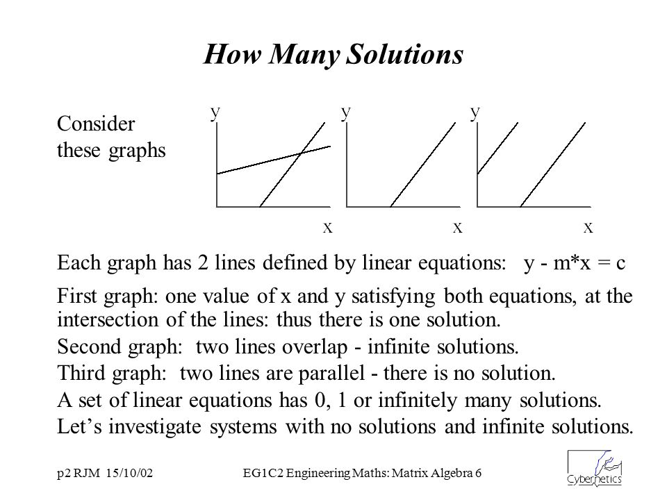 matrices with many solutions essay The numerical methods for linear equations and matrices  of linear algebraic equations and problems involving matrices associated with those solutions in general .