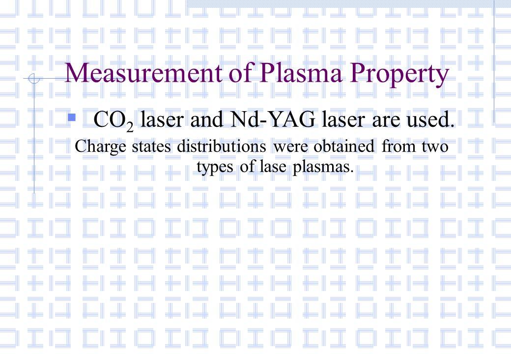 Laser Measure For Estate Agents Bosch Laser Distance