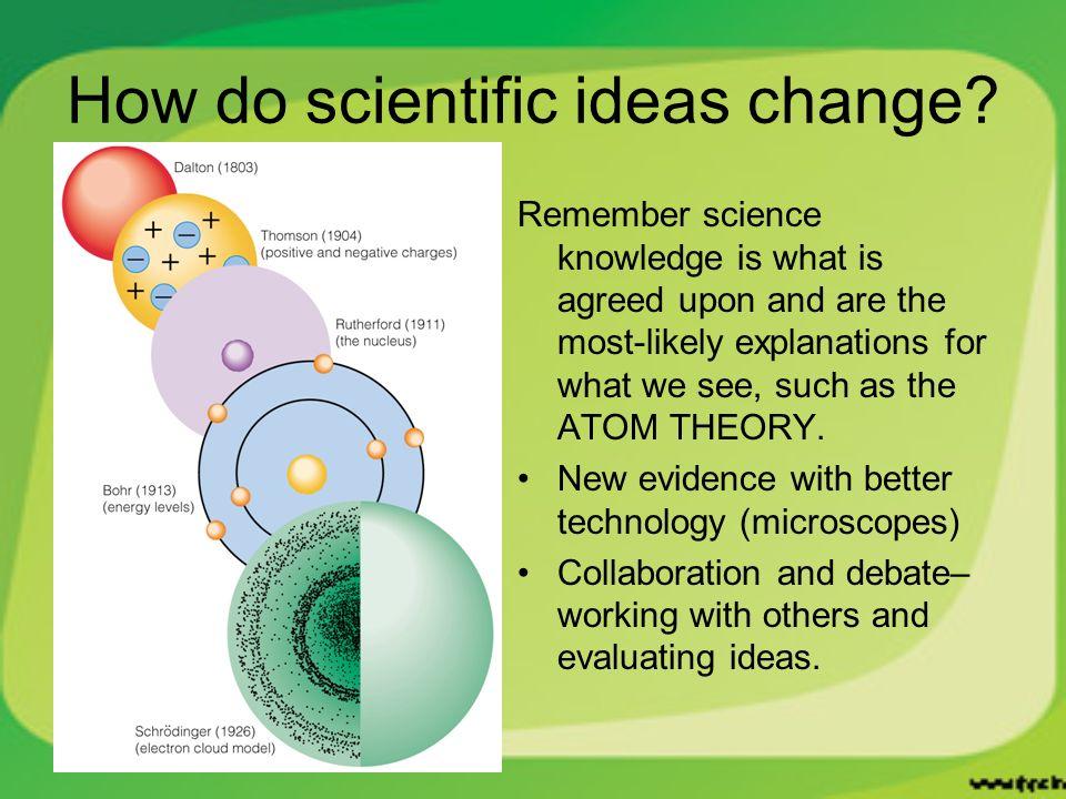 Scientific Knowledge Lesson
