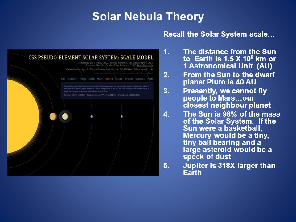 Solar Nebula Theory Recall the Solar System scale…