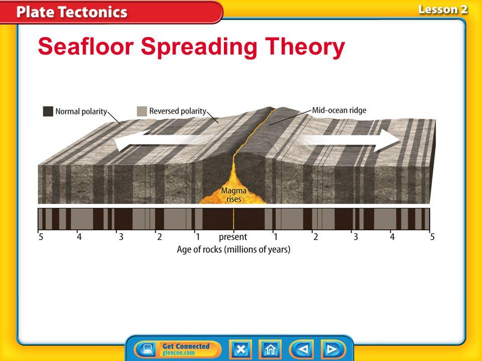 19 Seafloor Spreading Theory