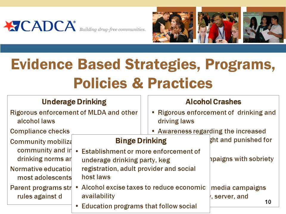 Binge Drinking Prevention Strategies