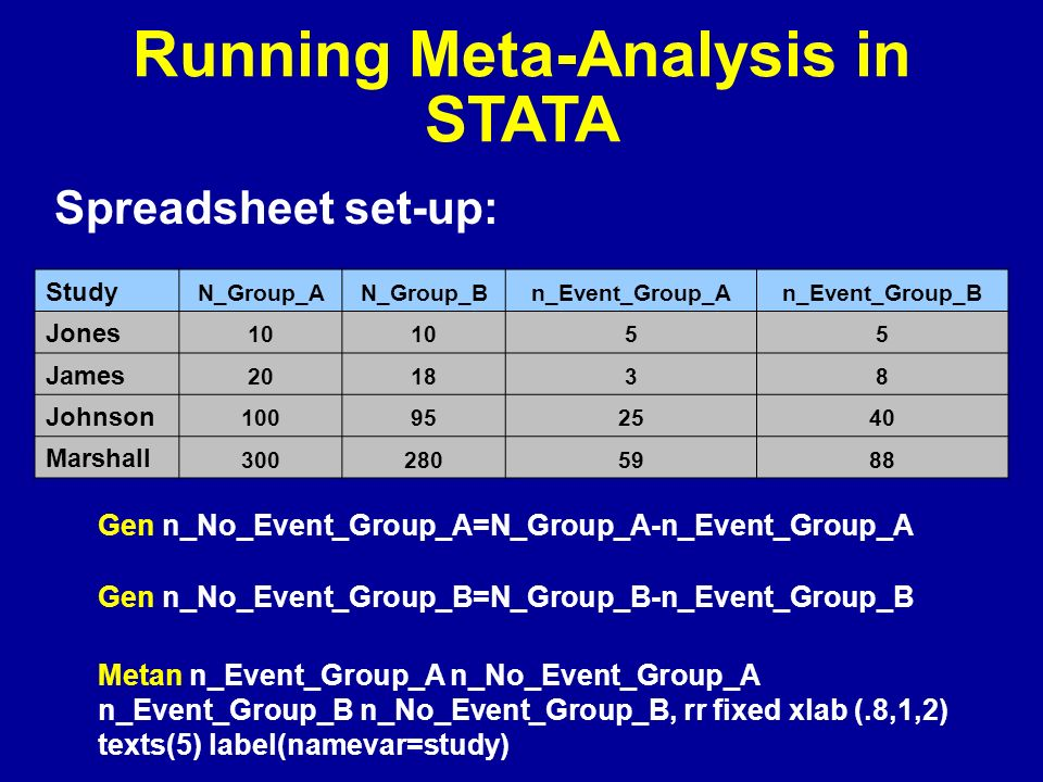 EVENTSTUDY2: Stata module to perform event studies with ...