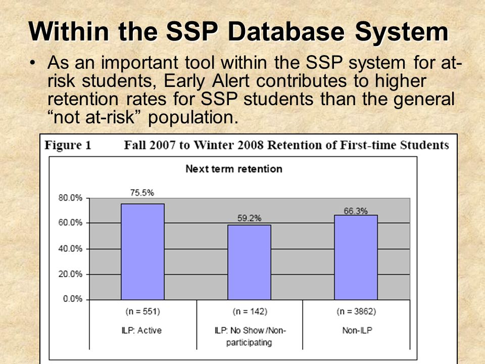 Within the SSP Database System