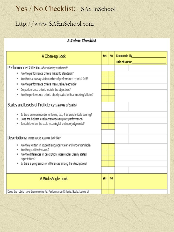 Yes / No Checklist: SAS inSchool http://www.SASinSchool.com