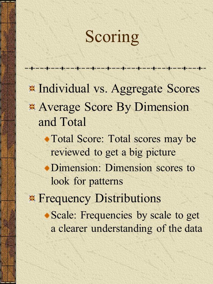 Scoring Individual vs. Aggregate Scores