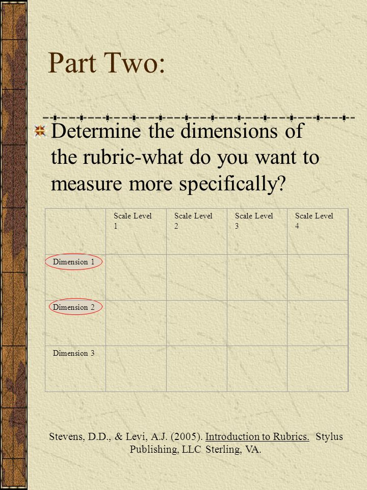 Part Two: Determine the dimensions of the rubric-what do you want to measure more specifically Scale Level 1.