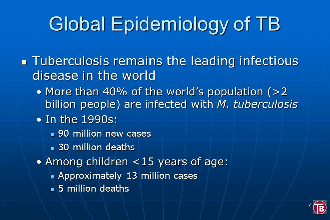 Global Epidemiology of TB