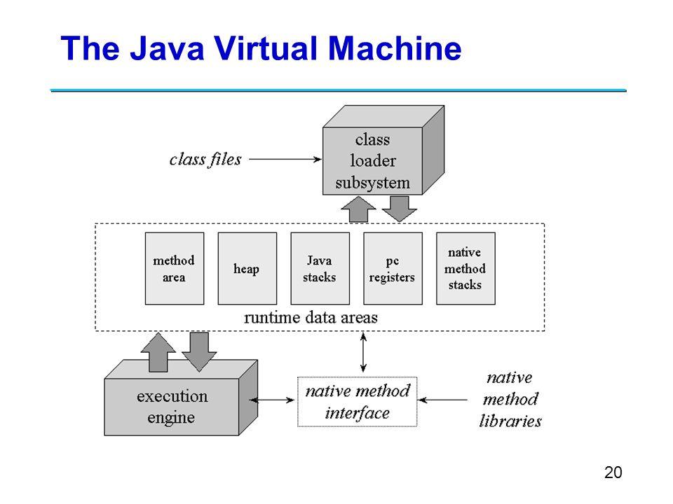 java vertual machine
