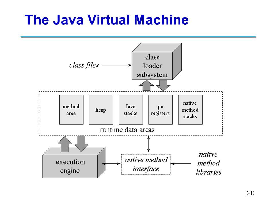 A Java Virtual Machine needs to be installed/reinstalled