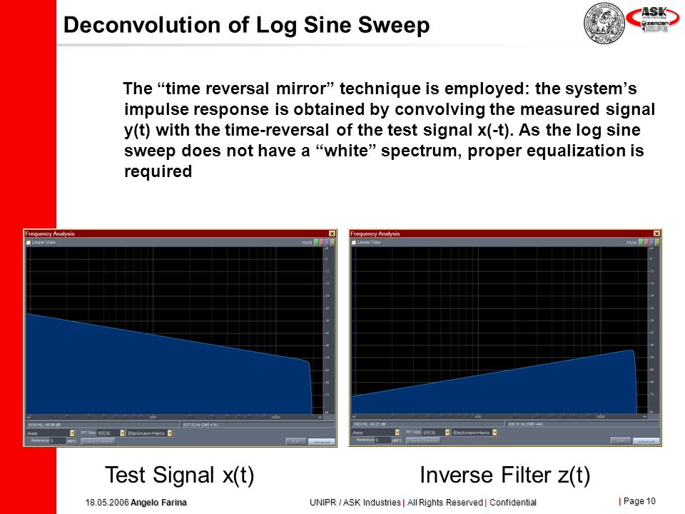 Deconvolution of Log Sine Sweep