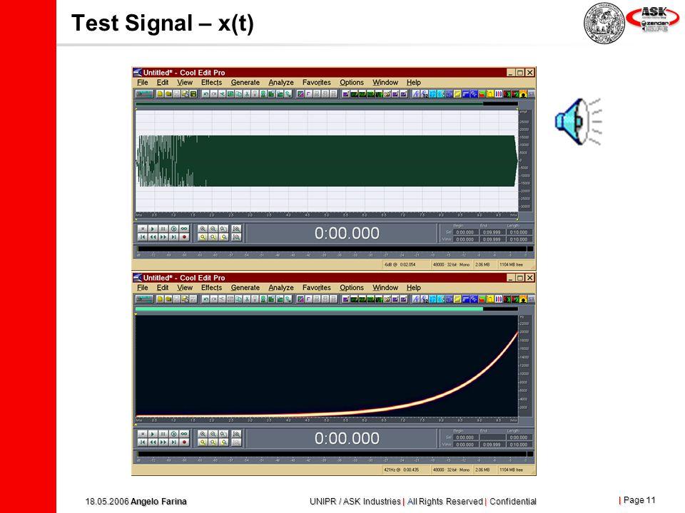 Test Signal – x(t)