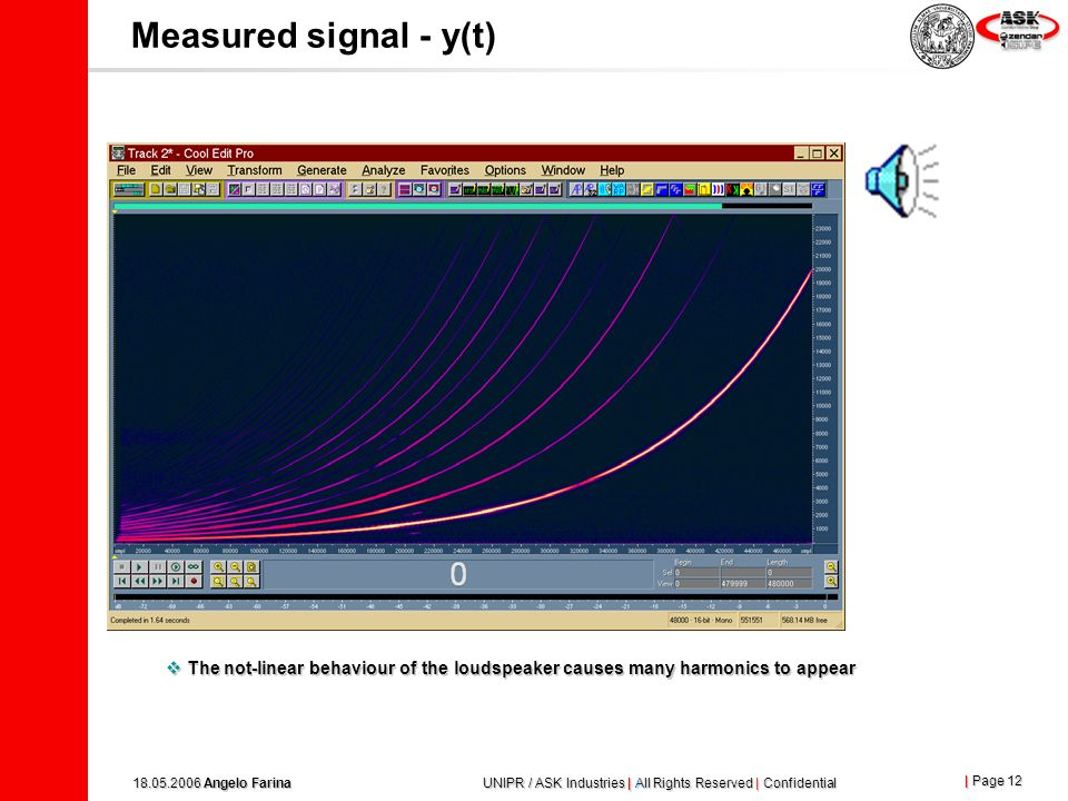 Measured signal - y(t) The not-linear behaviour of the loudspeaker causes many harmonics to appear