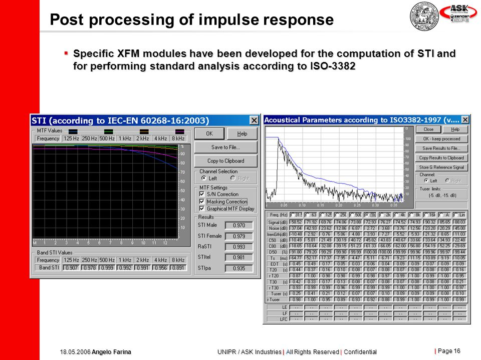 Post processing of impulse response