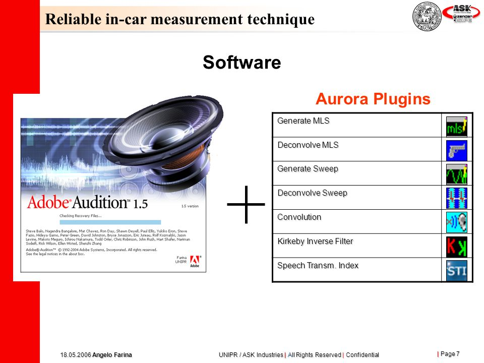 Software Reliable in-car measurement technique Aurora Plugins