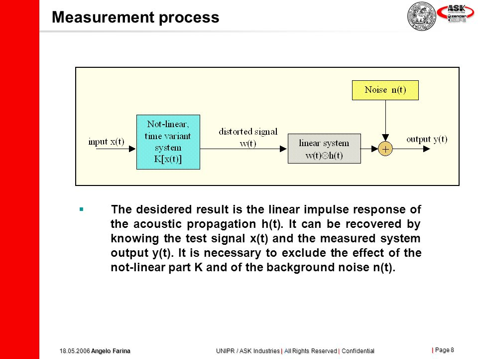 Measurement process