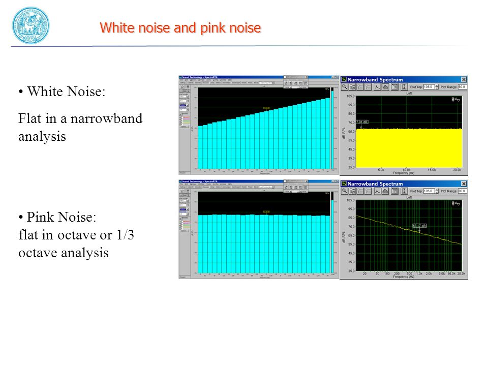 White noise and pink noise