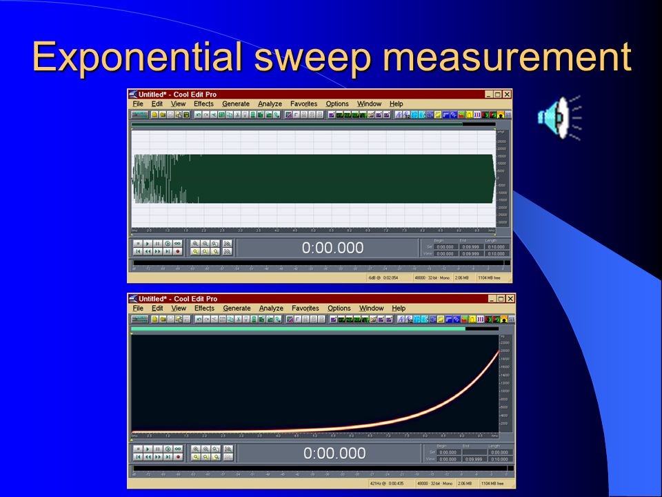 Exponential sweep measurement
