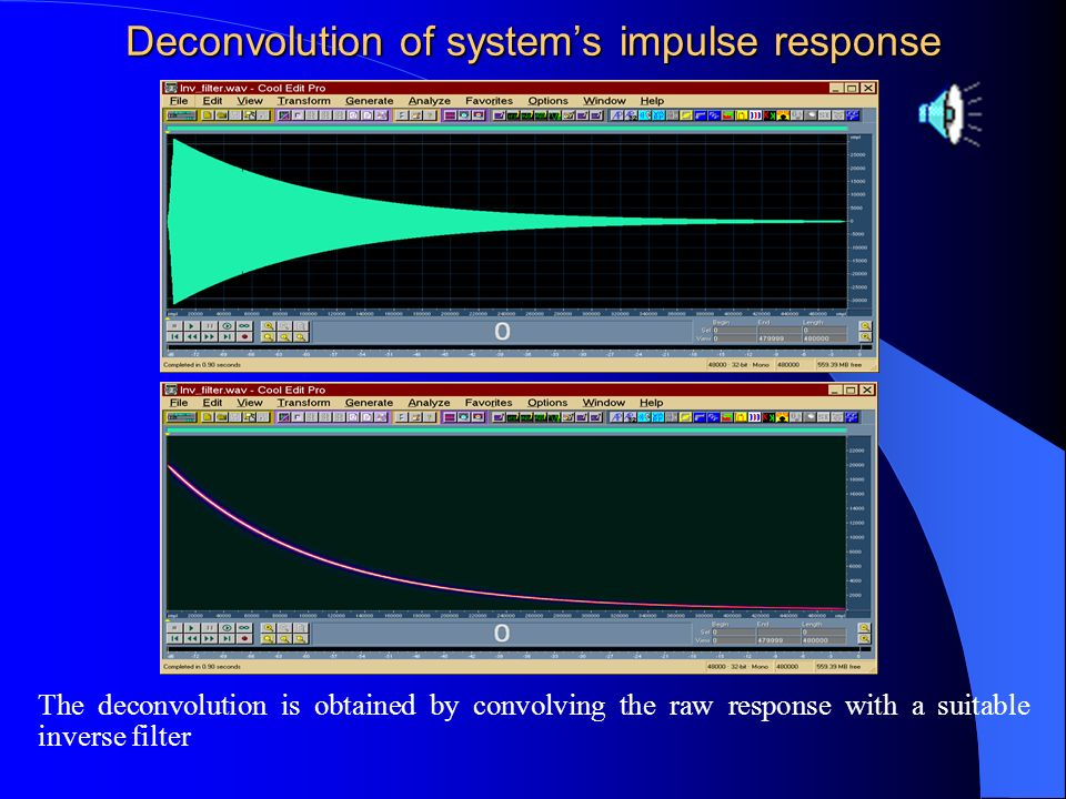 Deconvolution of system's impulse response