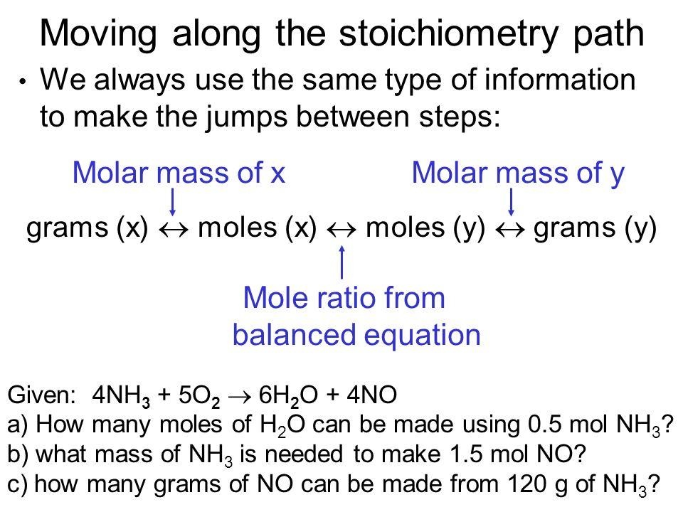Moving along the stoichiometry path