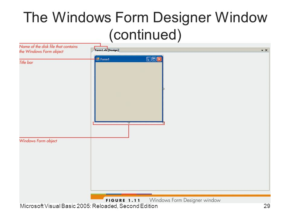 The Windows Form Designer Window (continued)