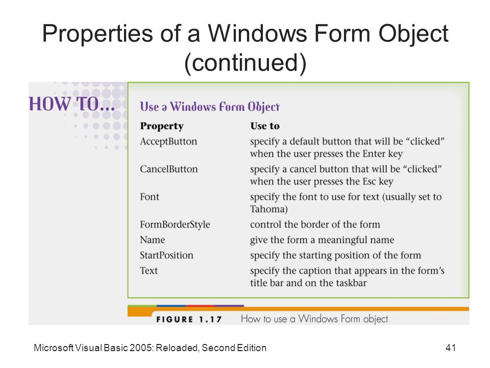 Properties of a Windows Form Object (continued)