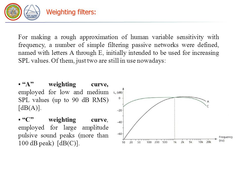 Weighting filters:
