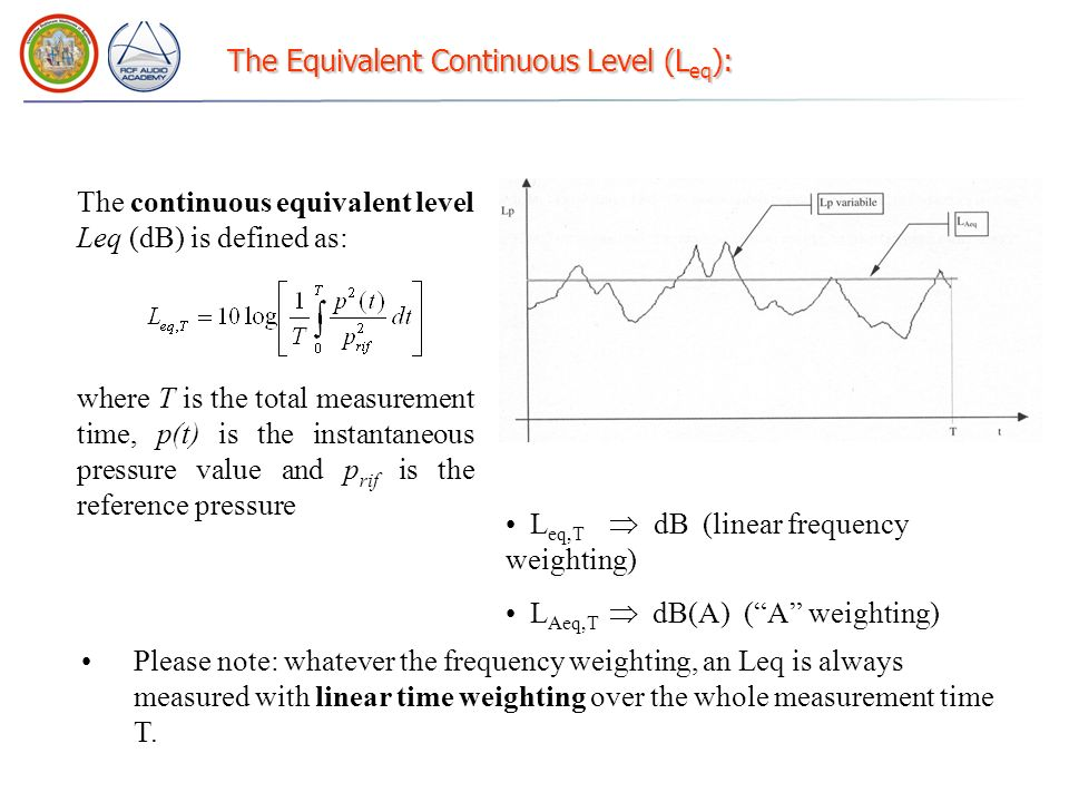 The Equivalent Continuous Level (Leq):