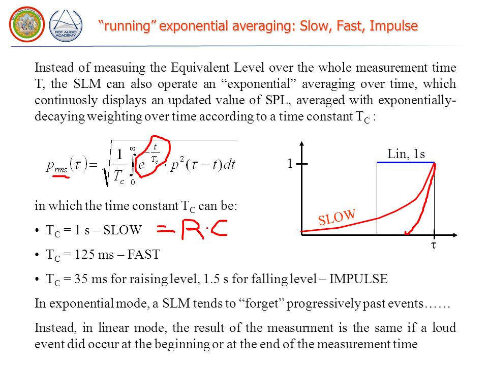 running exponential averaging: Slow, Fast, Impulse